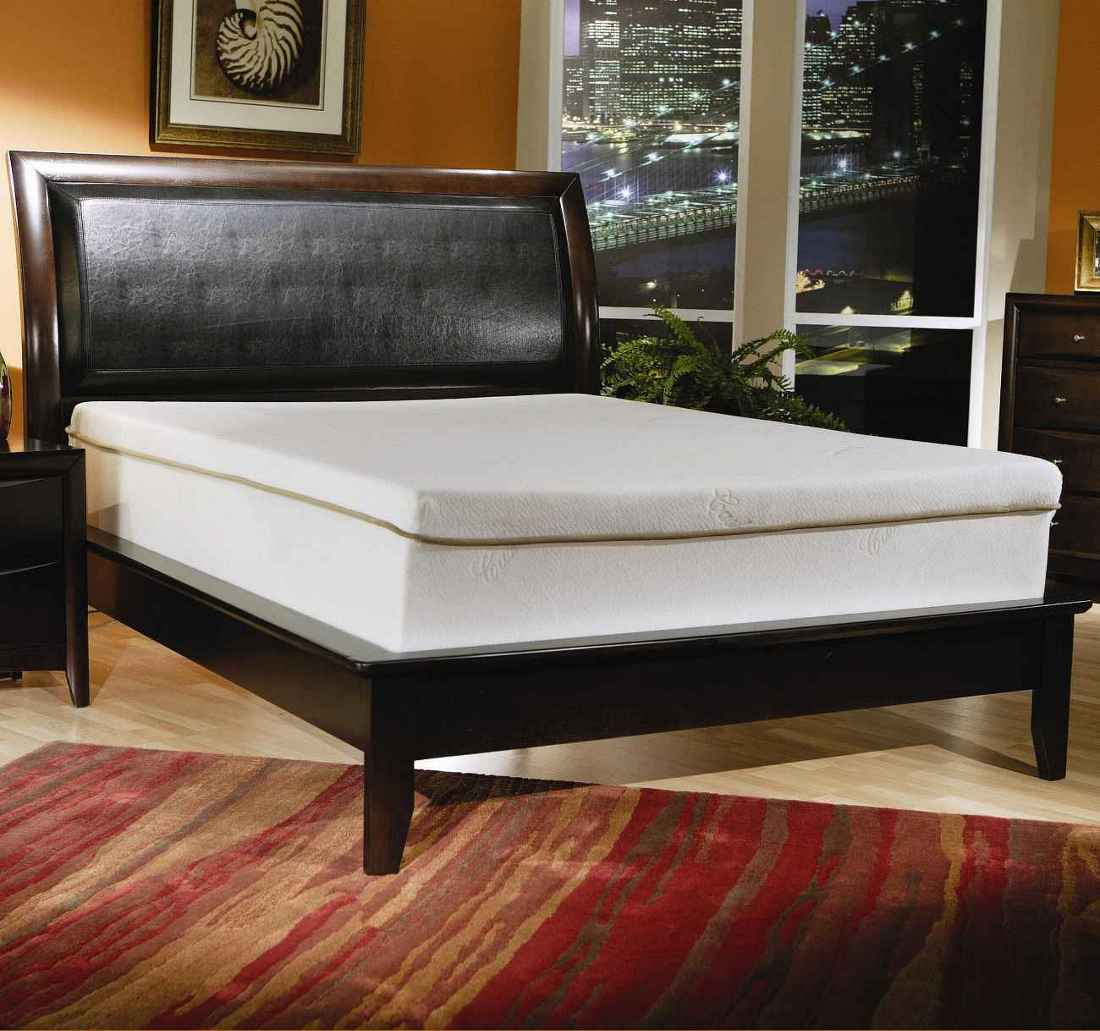 Cheap Queen Size Mattress Sets
