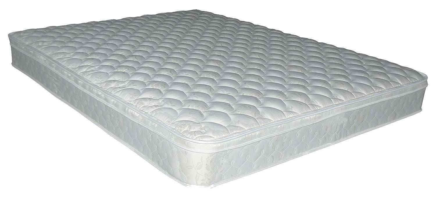 Cheap Queen Mattress Sets